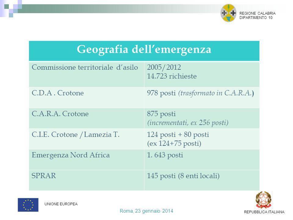 Geografia dell'emergenza