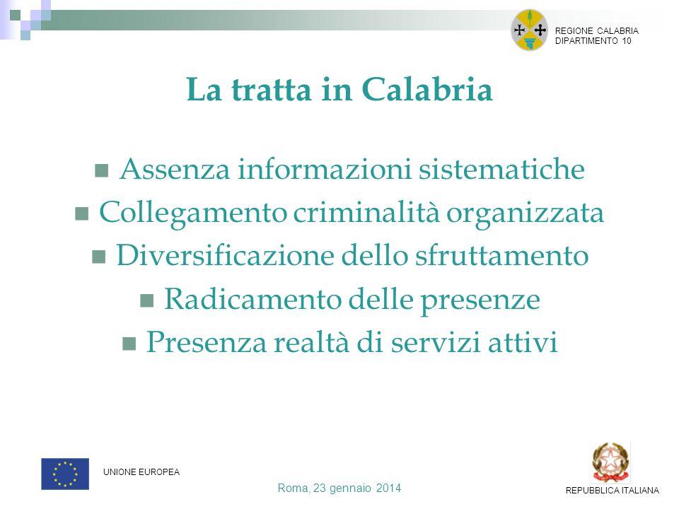 La tratta in Calabria Assenza informazioni sistematiche