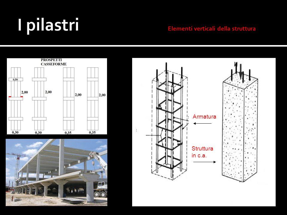 I pilastri Elementi verticali della struttura