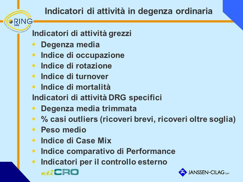 Indicatori di attività in degenza ordinaria