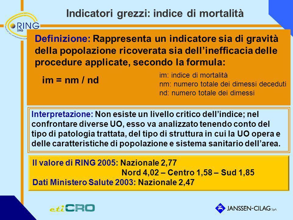 Indicatori grezzi: indice di mortalità