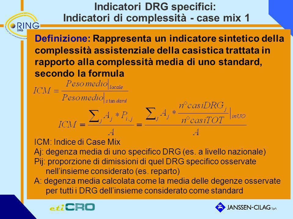Indicatori DRG specifici: Indicatori di complessità - case mix 1