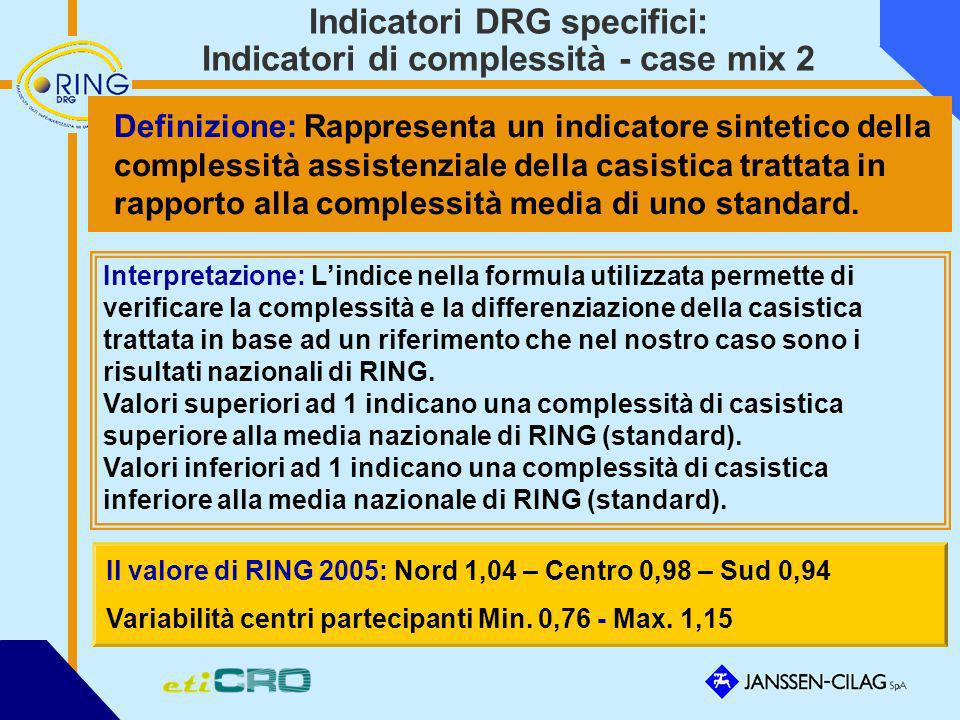 Indicatori DRG specifici: Indicatori di complessità - case mix 2