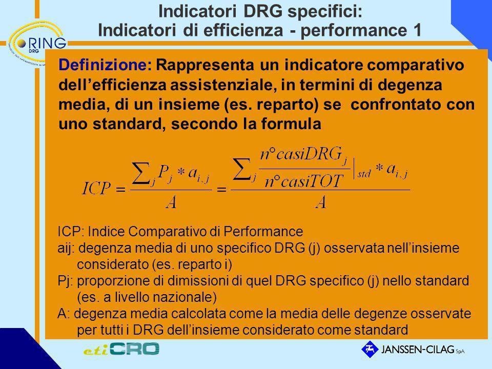 Indicatori DRG specifici: Indicatori di efficienza - performance 1