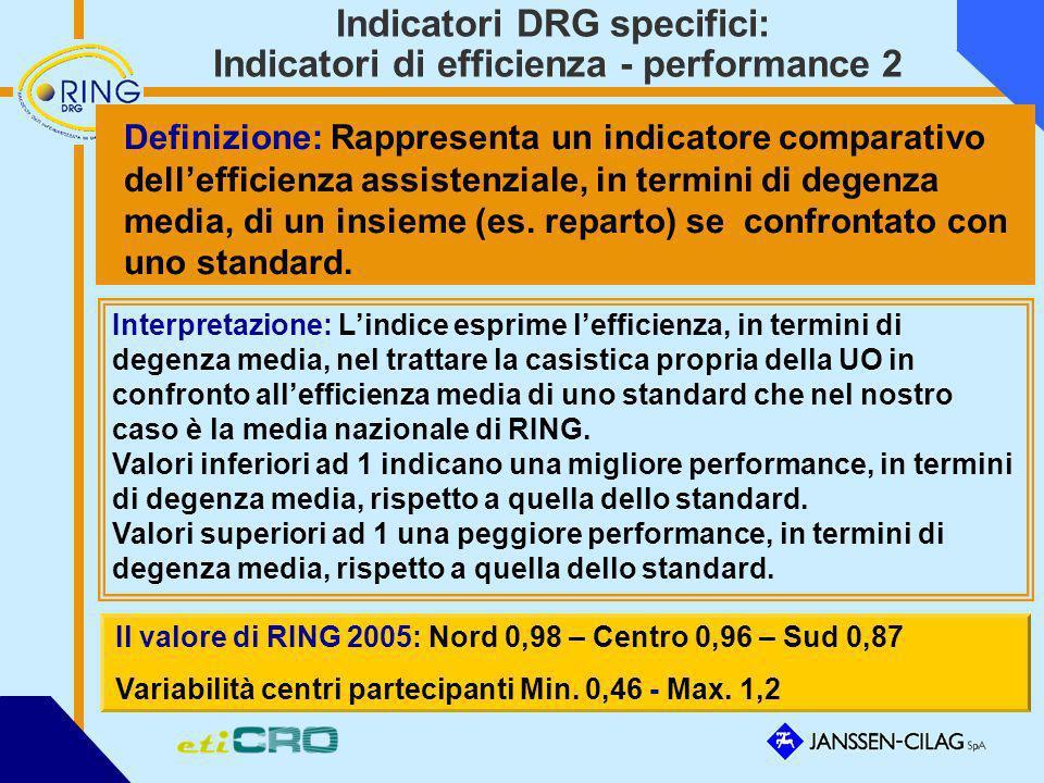 Indicatori DRG specifici: Indicatori di efficienza - performance 2