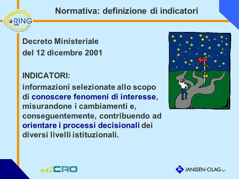 Normativa: definizione di indicatori