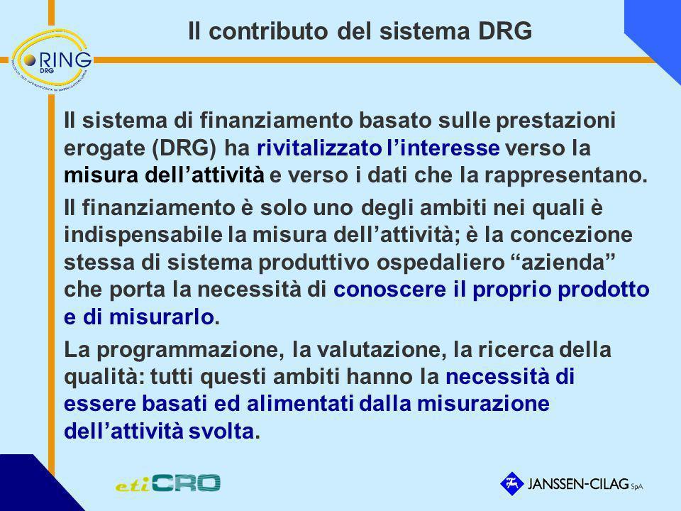 Il contributo del sistema DRG