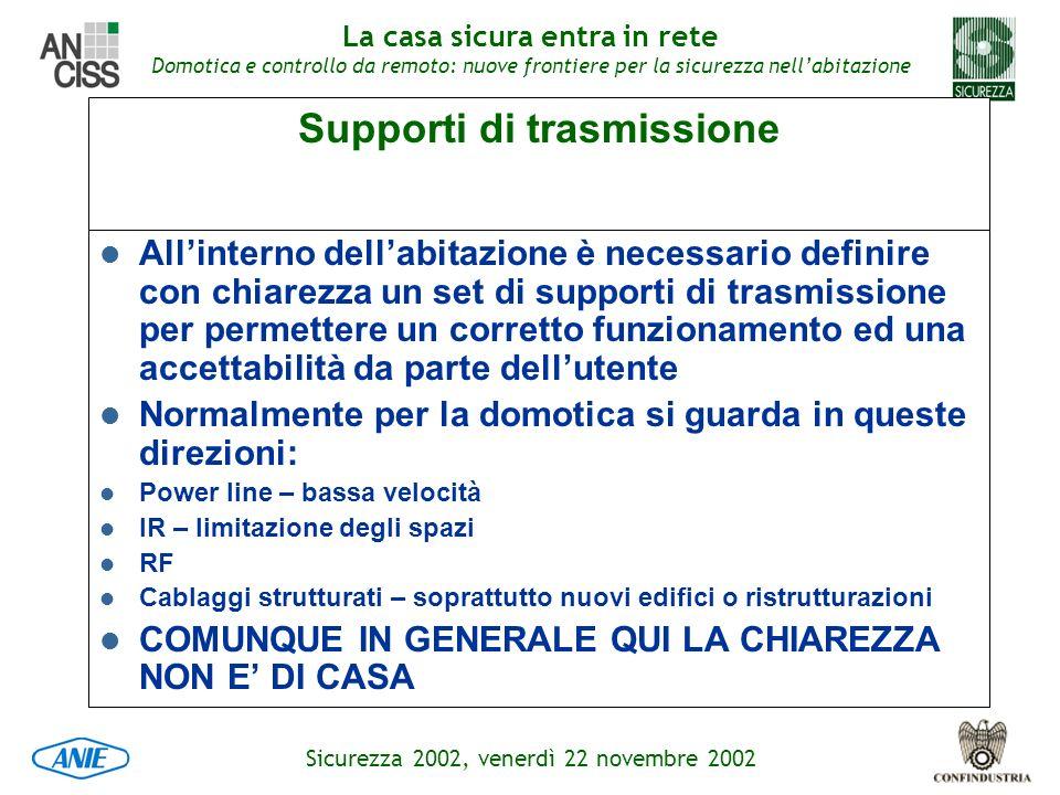 Supporti di trasmissione