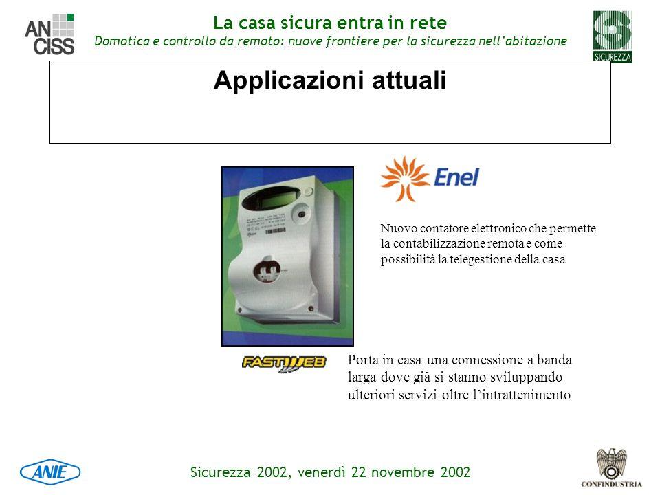 Applicazioni attuali Nuovo contatore elettronico che permette la contabilizzazione remota e come possibilità la telegestione della casa.