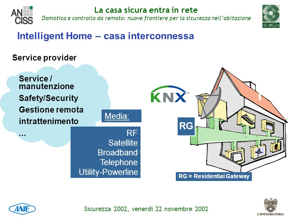 Intelligent Home – casa interconnessa