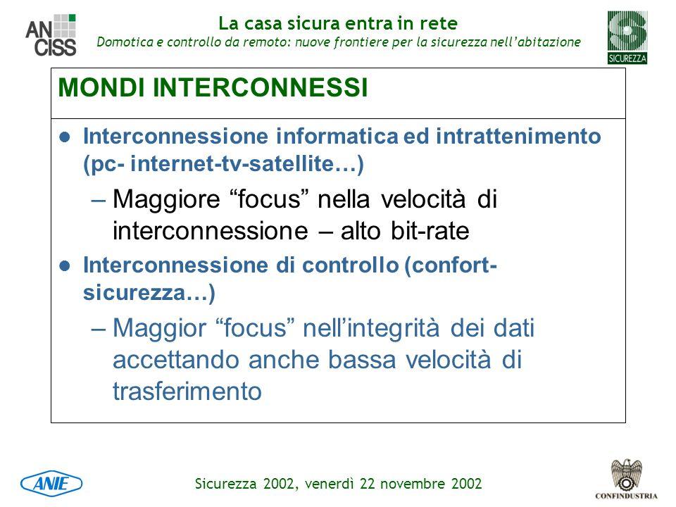 Maggiore focus nella velocità di interconnessione – alto bit-rate