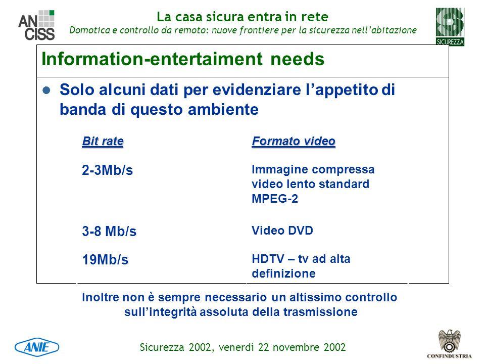 Information-entertaiment needs