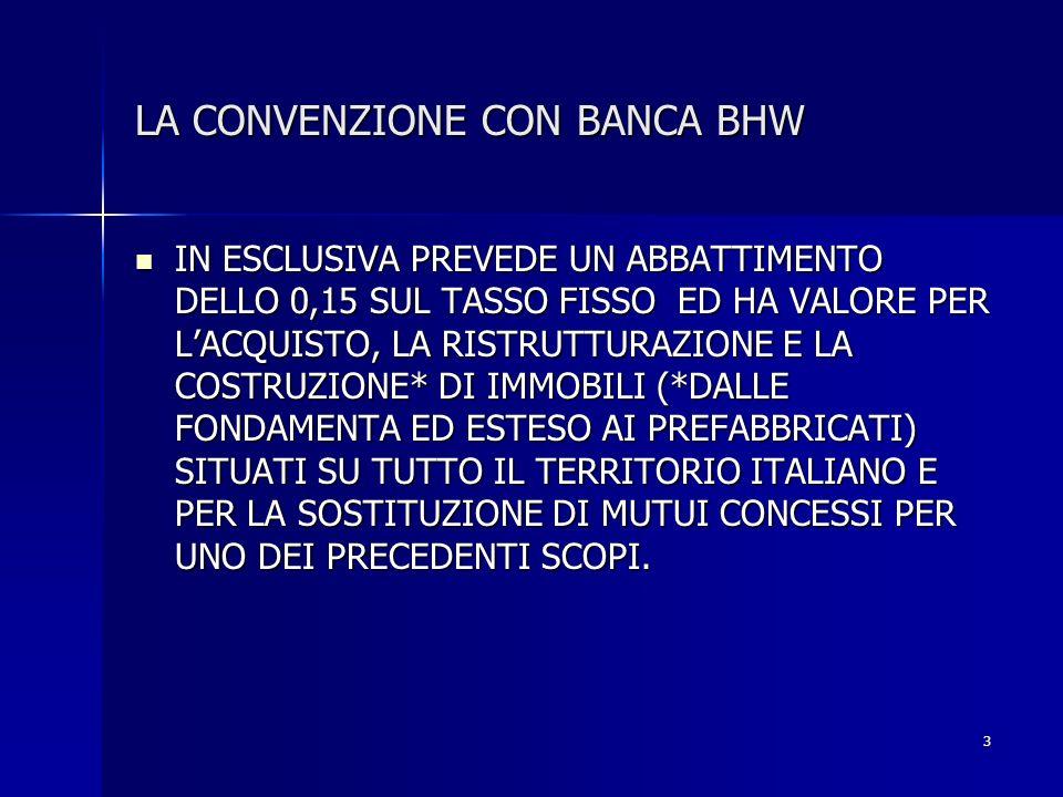 LA CONVENZIONE CON BANCA BHW