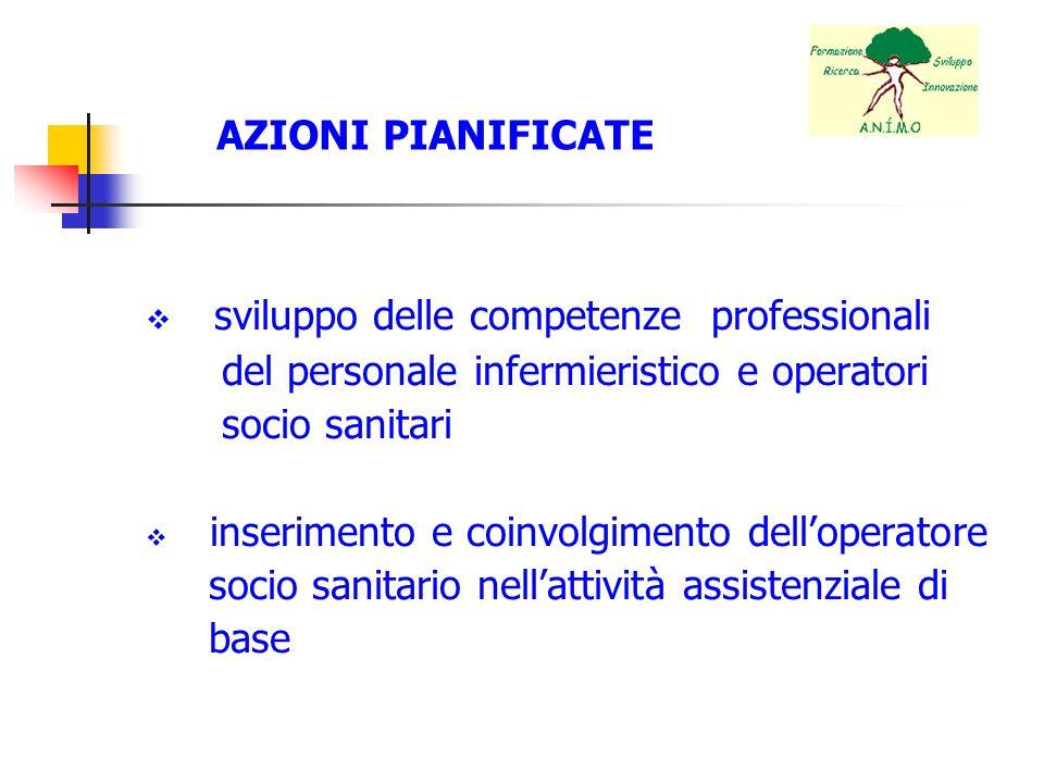 sviluppo delle competenze professionali