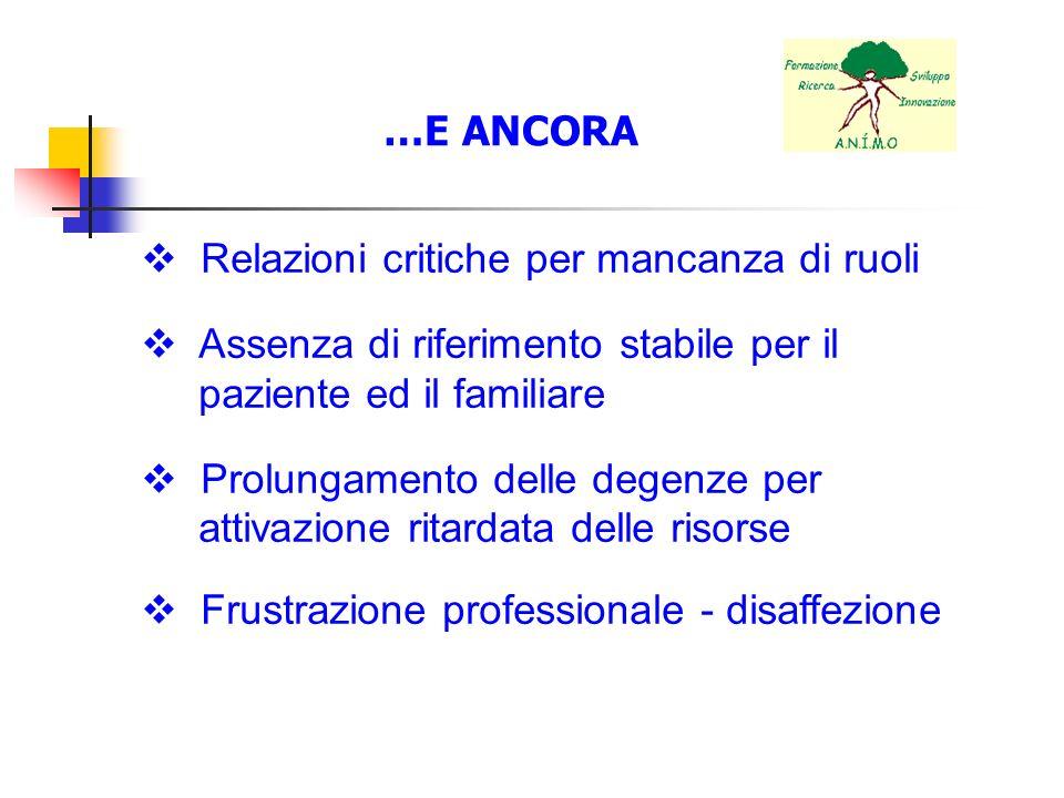 …E ANCORA Relazioni critiche per mancanza di ruoli. Assenza di riferimento stabile per il. paziente ed il familiare.