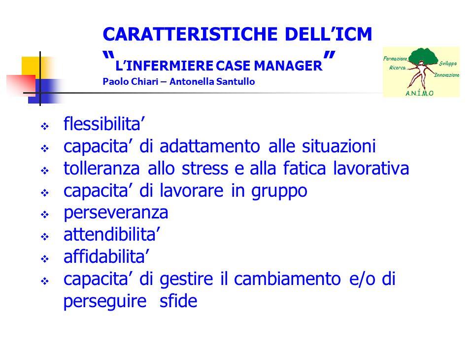 CARATTERISTICHE DELL'ICM L'INFERMIERE CASE MANAGER Paolo Chiari – Antonella Santullo