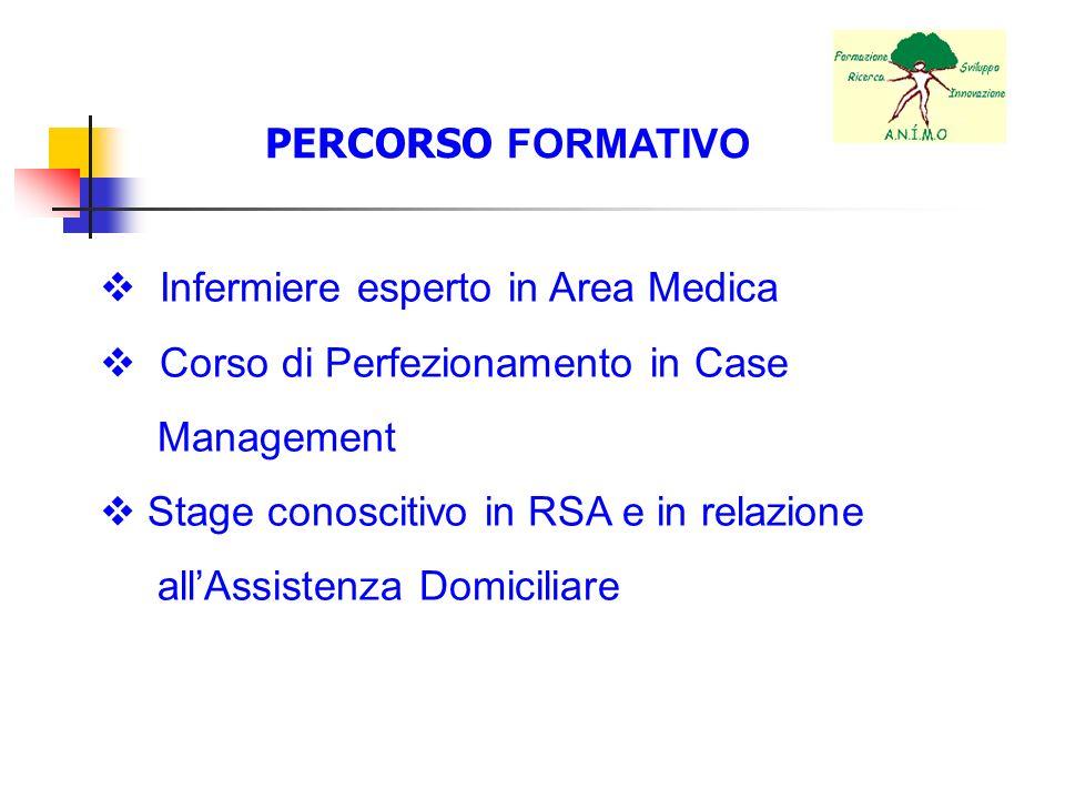 PERCORSO FORMATIVO Infermiere esperto in Area Medica. Corso di Perfezionamento in Case. Management.