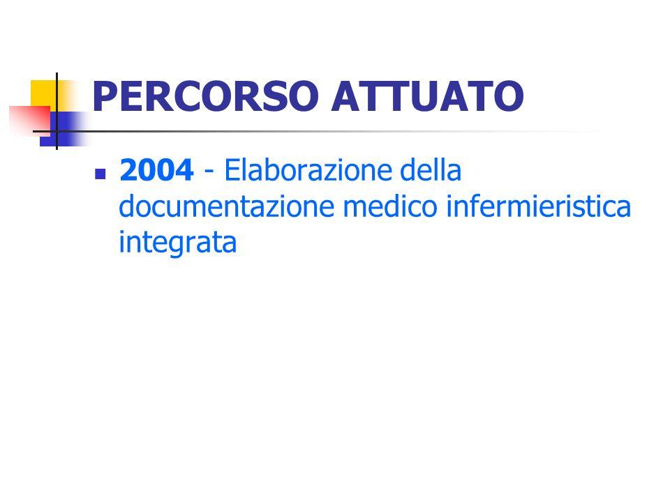 PERCORSO ATTUATO 2004 - Elaborazione della documentazione medico infermieristica integrata