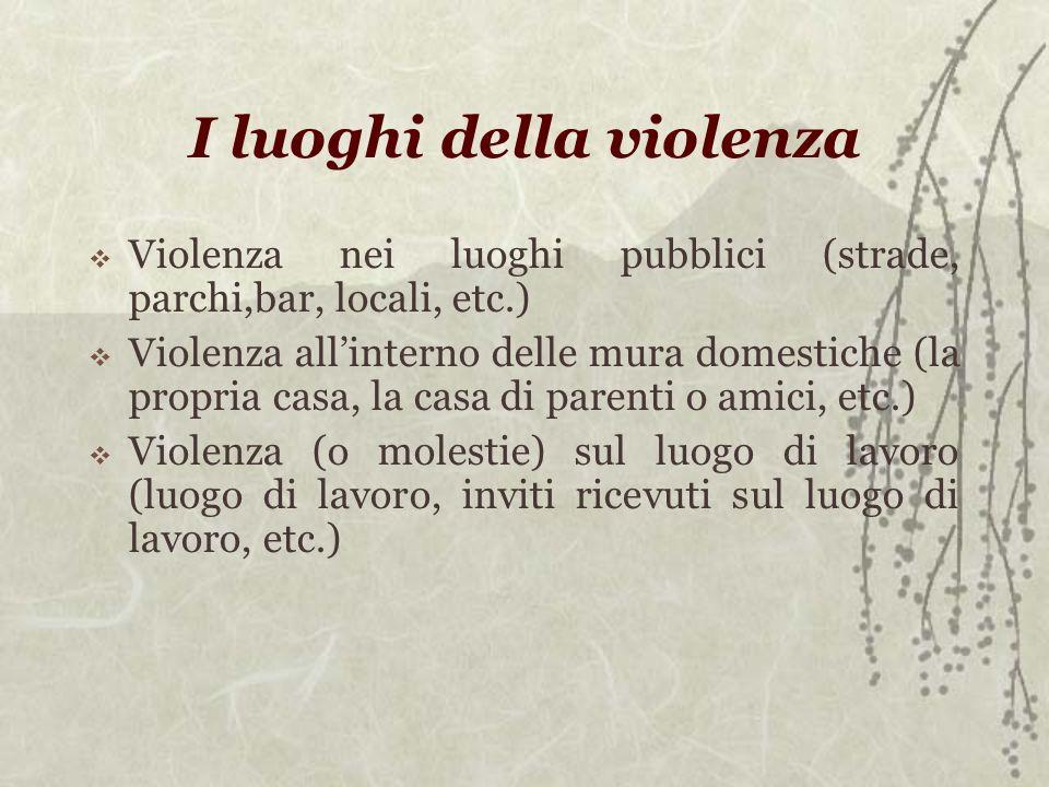 I luoghi della violenza