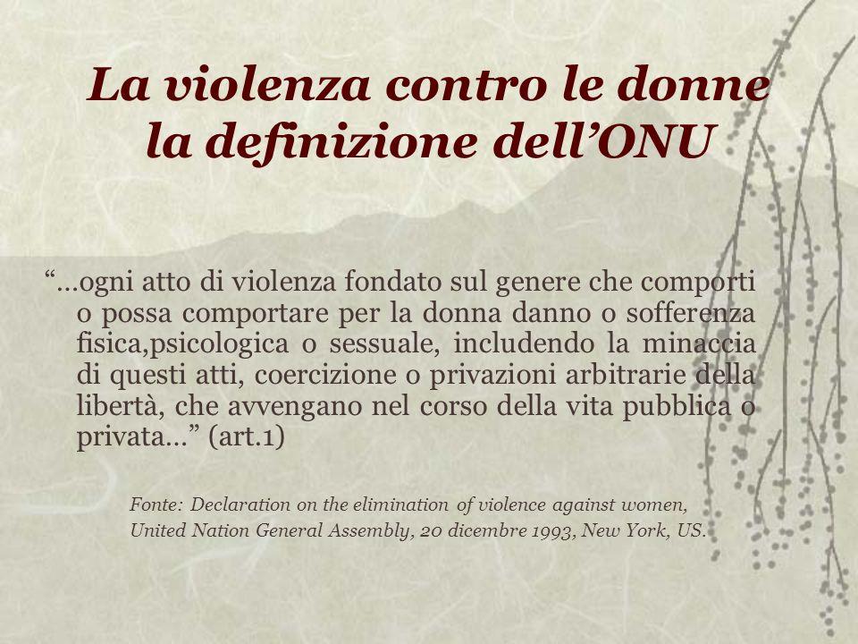 La violenza contro le donne la definizione dell'ONU