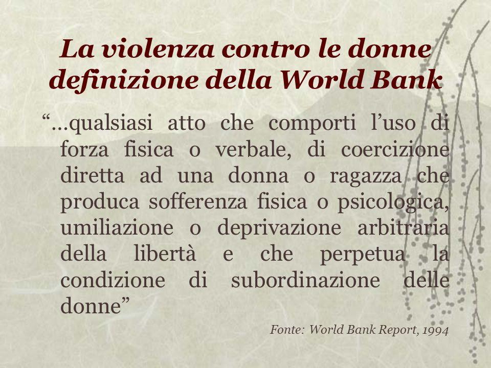 La violenza contro le donne definizione della World Bank