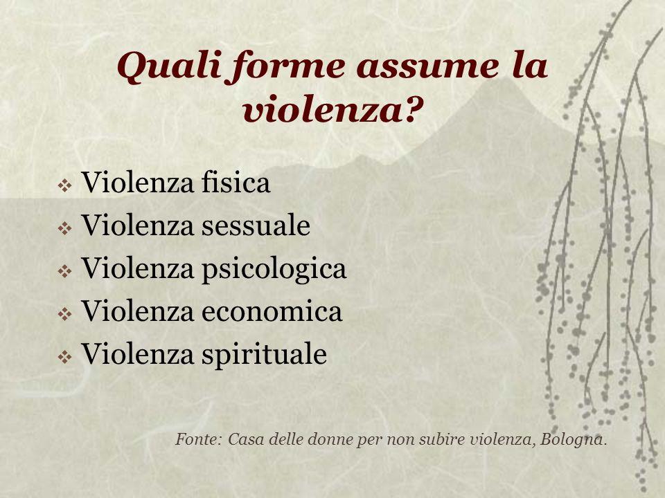 Quali forme assume la violenza