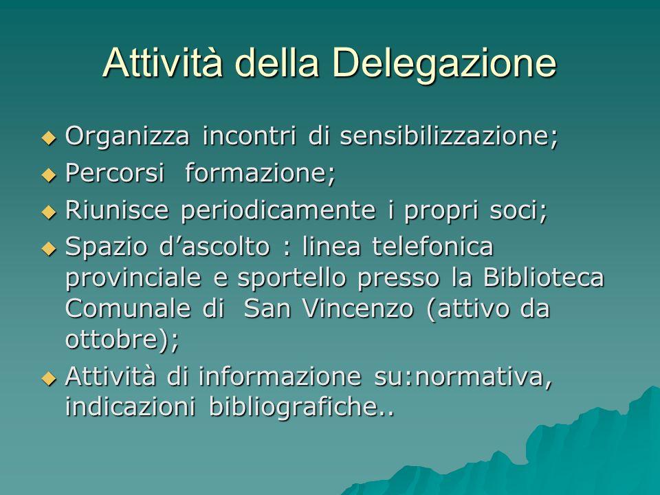 Attività della Delegazione