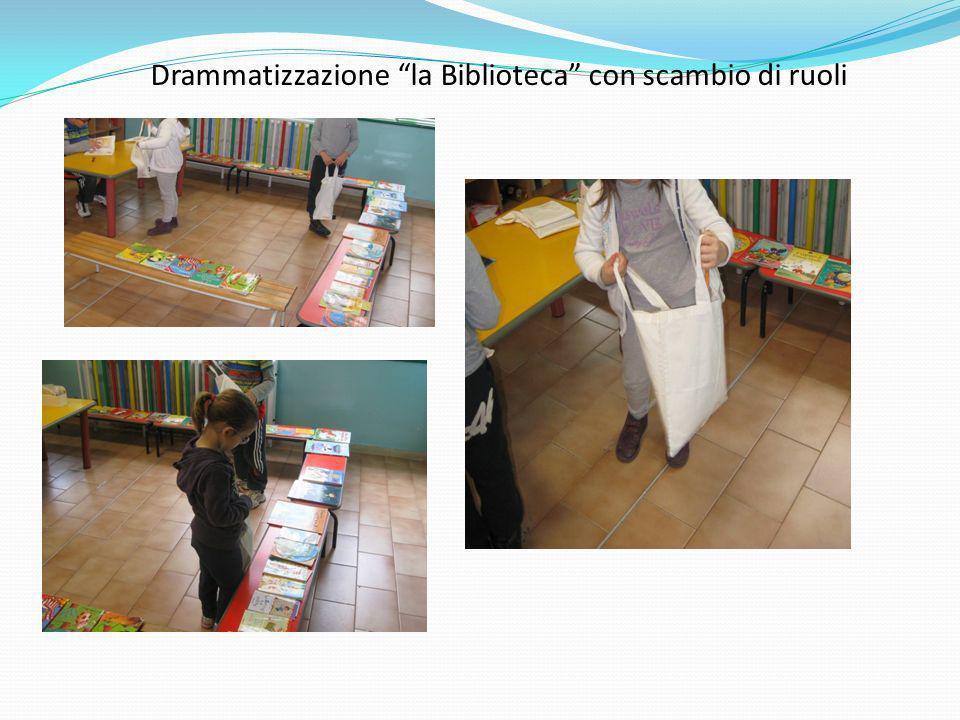 Drammatizzazione la Biblioteca con scambio di ruoli