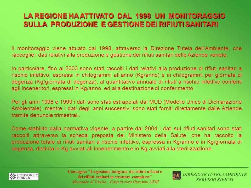 LA REGIONE HA ATTIVATO DAL 1998 UN MONITORAGGIO SULLA PRODUZIONE E GESTIONE DEI RIFIUTI SANITARI