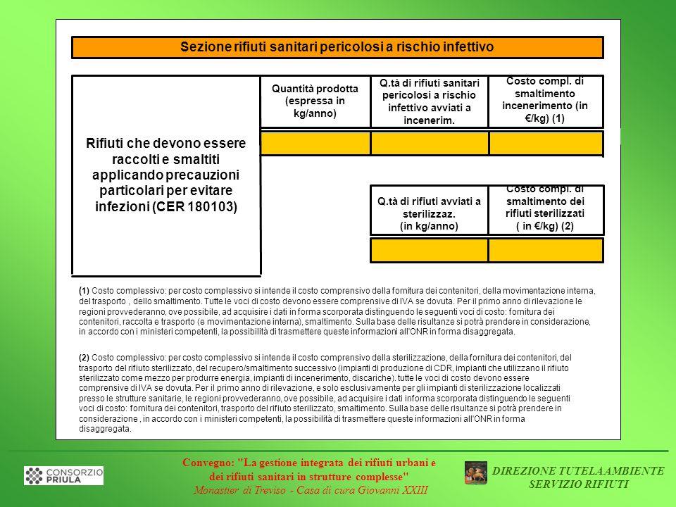 Sezione rifiuti sanitari pericolosi a rischio infettivo