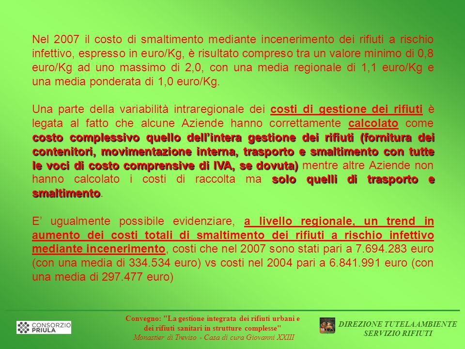 Nel 2007 il costo di smaltimento mediante incenerimento dei rifiuti a rischio infettivo, espresso in euro/Kg, è risultato compreso tra un valore minimo di 0,8 euro/Kg ad uno massimo di 2,0, con una media regionale di 1,1 euro/Kg e una media ponderata di 1,0 euro/Kg.