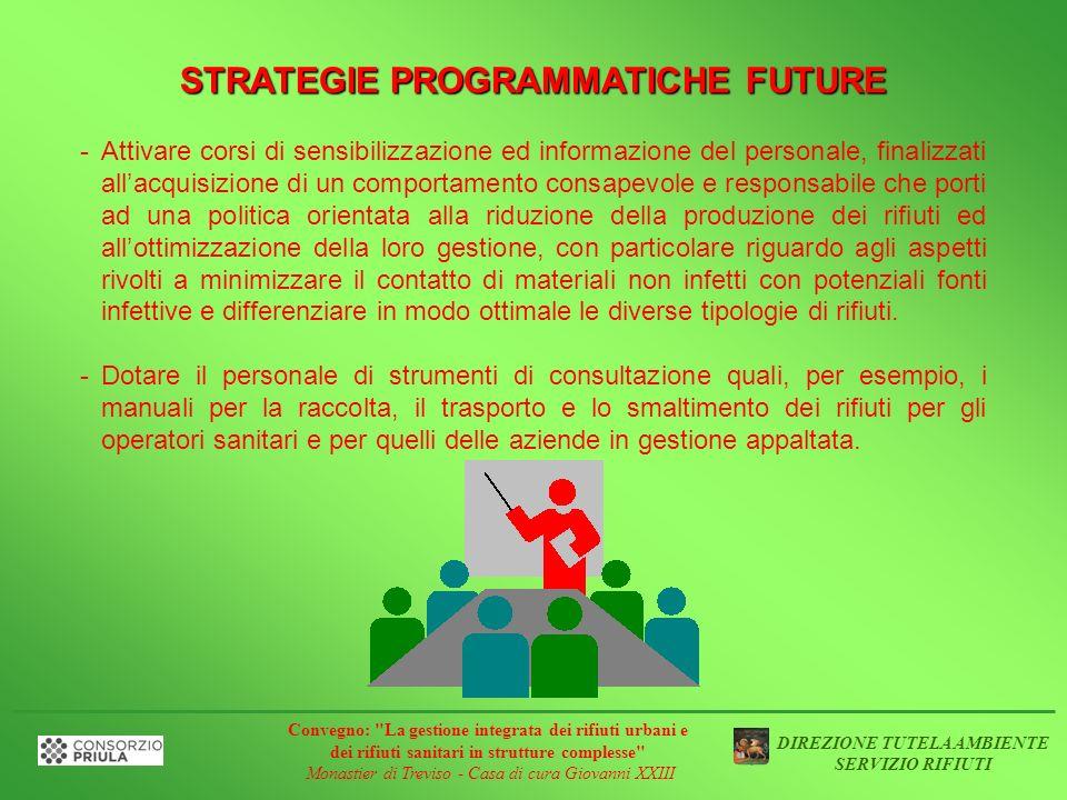 STRATEGIE PROGRAMMATICHE FUTURE