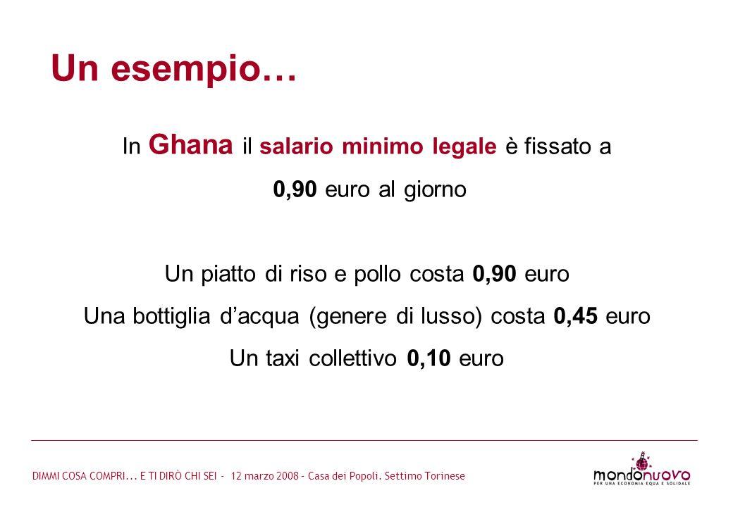 Un esempio… In Ghana il salario minimo legale è fissato a