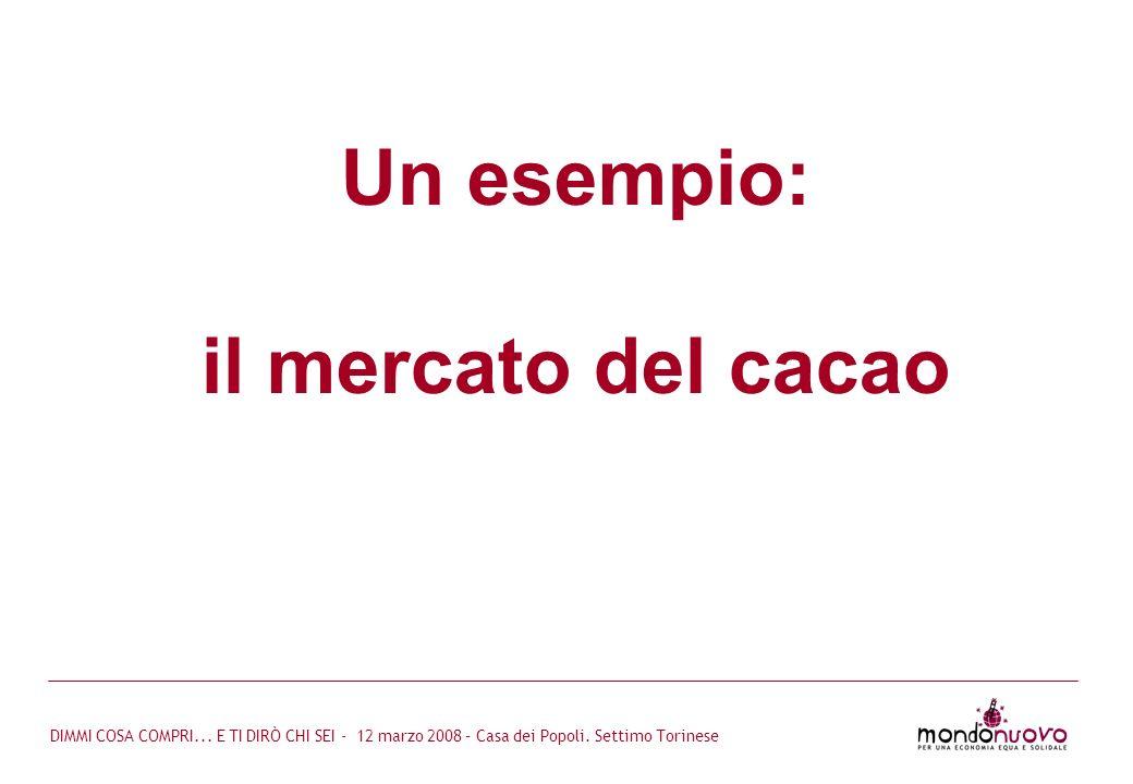 Un esempio: il mercato del cacao