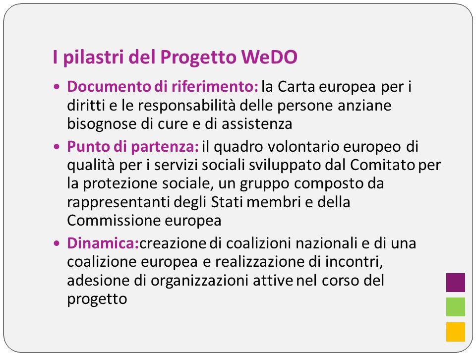I pilastri del Progetto WeDO