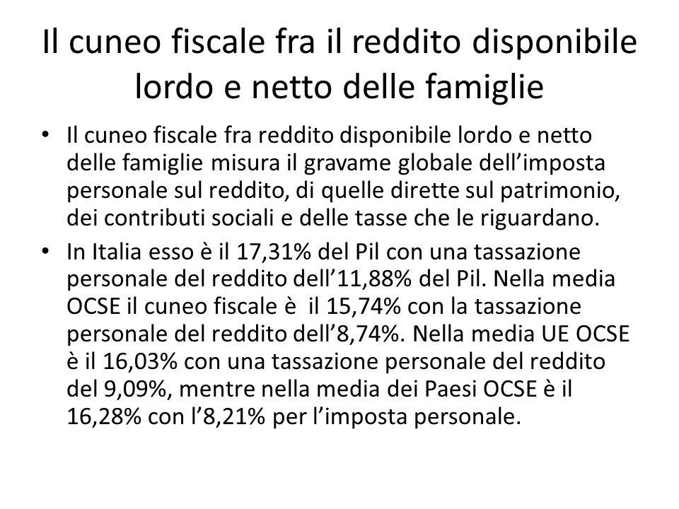 Il cuneo fiscale fra il reddito disponibile lordo e netto delle famiglie
