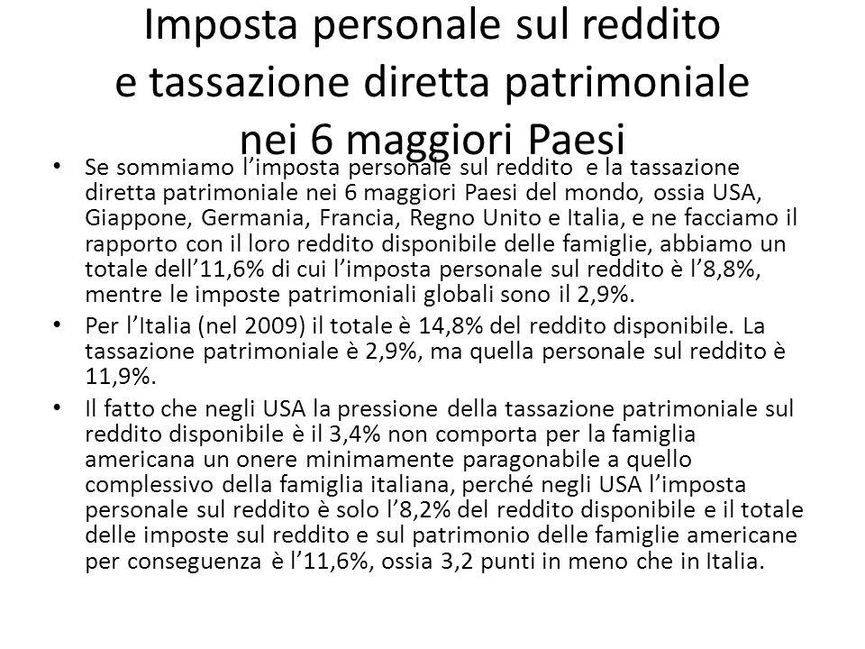 Imposta personale sul reddito e tassazione diretta patrimoniale nei 6 maggiori Paesi