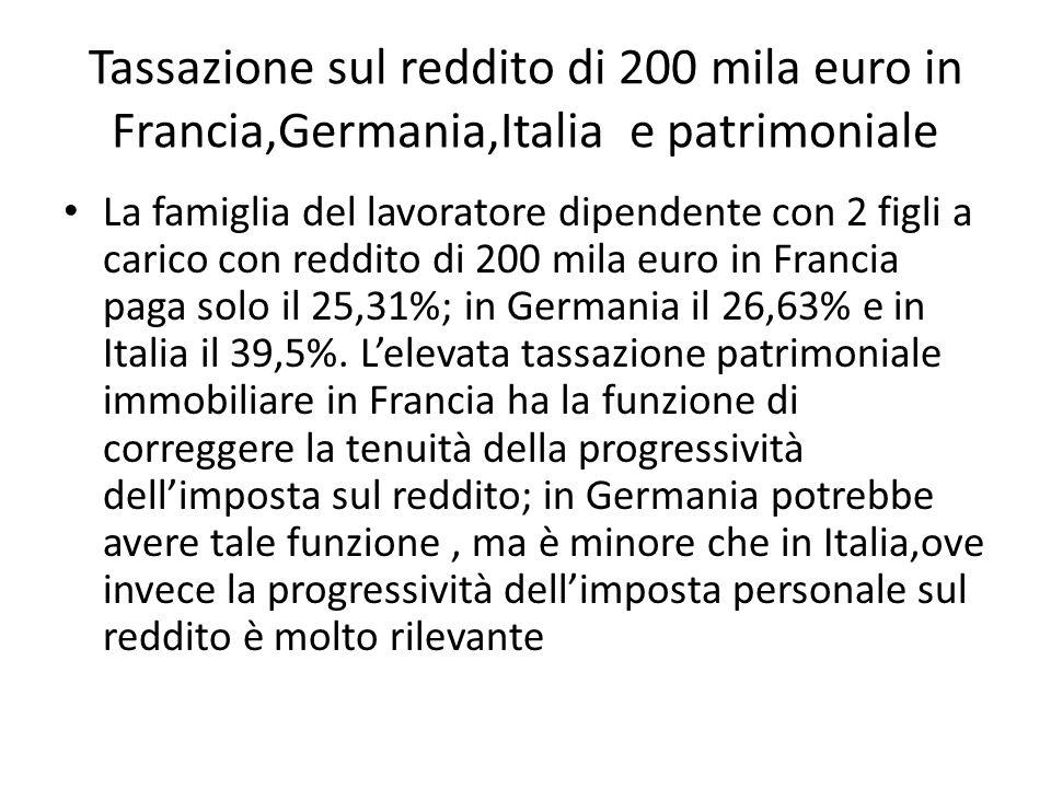 Tassazione sul reddito di 200 mila euro in Francia,Germania,Italia e patrimoniale