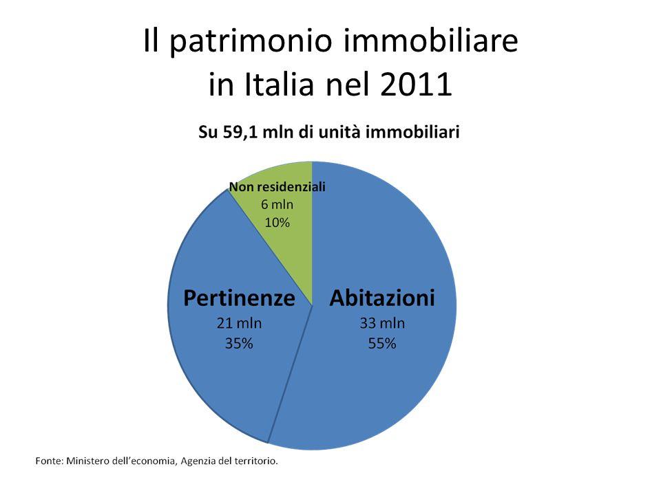 Il patrimonio immobiliare in Italia nel 2011