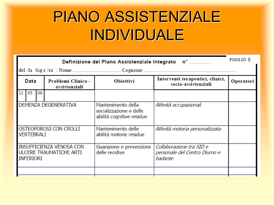 PIANO ASSISTENZIALE INDIVIDUALE