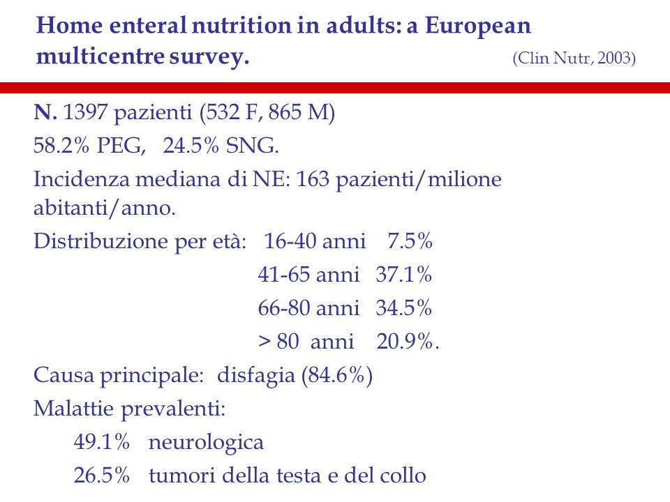 Home enteral nutrition in adults: a European multicentre survey