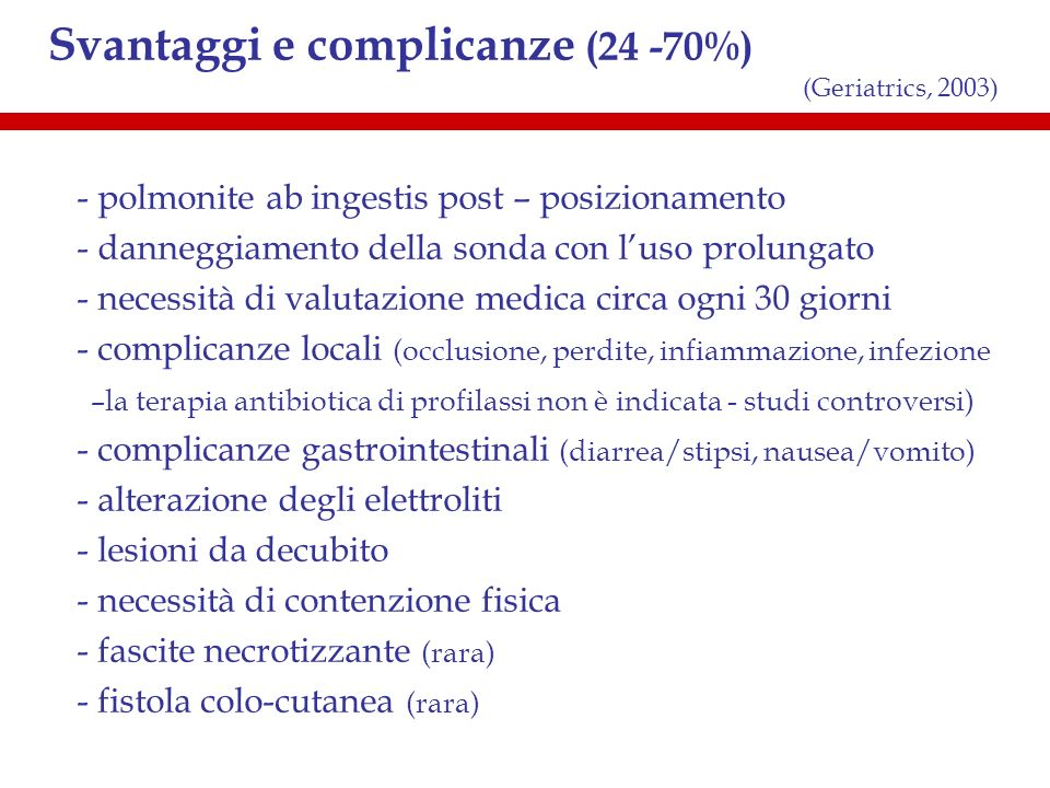 Svantaggi e complicanze (24 -70%) (Geriatrics, 2003)