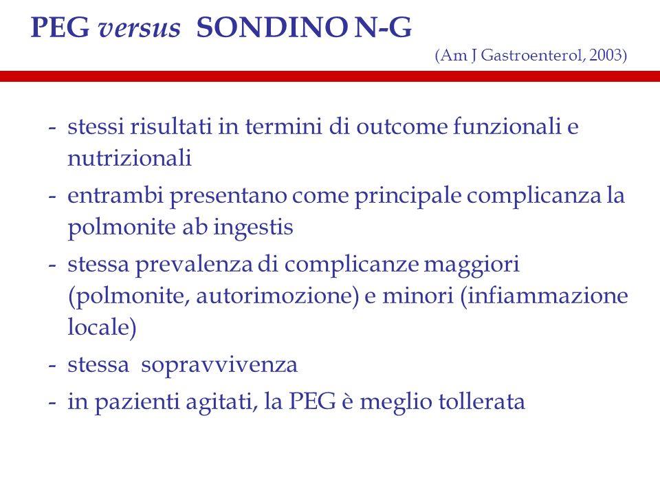 PEG versus SONDINO N-G (Am J Gastroenterol, 2003)