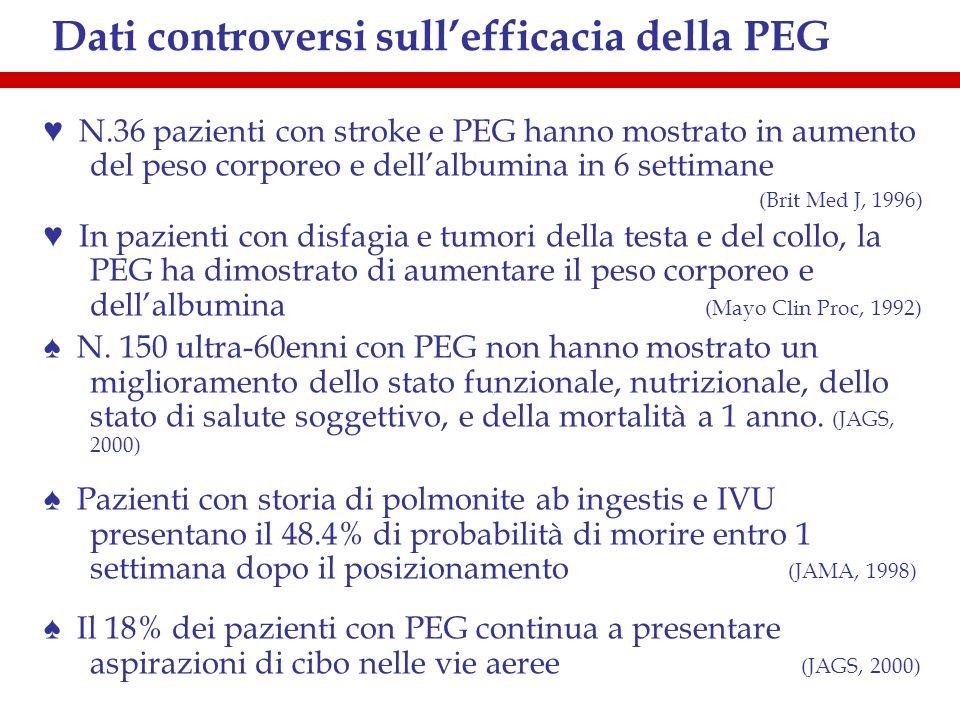 Dati controversi sull'efficacia della PEG