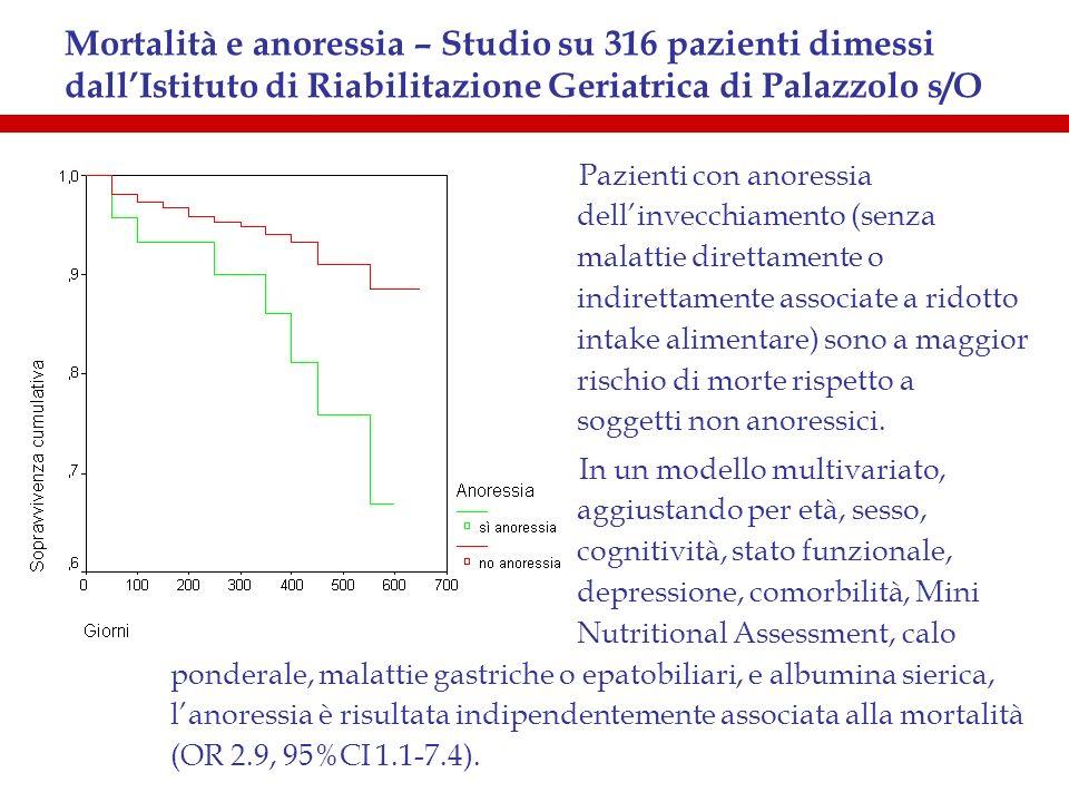 Mortalità e anoressia – Studio su 316 pazienti dimessi dall'Istituto di Riabilitazione Geriatrica di Palazzolo s/O