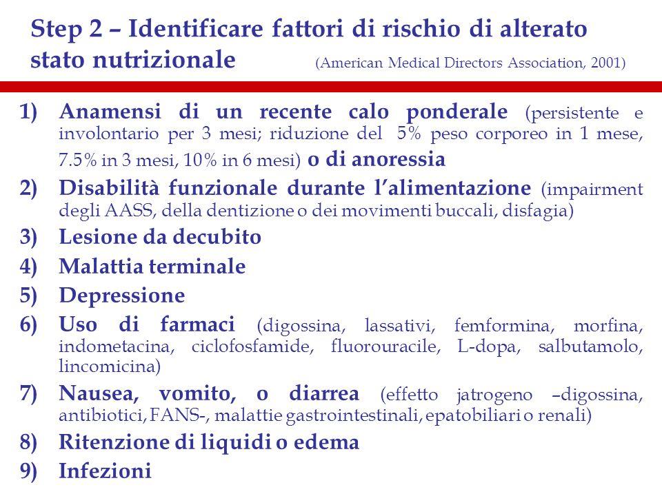 Step 2 – Identificare fattori di rischio di alterato stato nutrizionale (American Medical Directors Association, 2001)