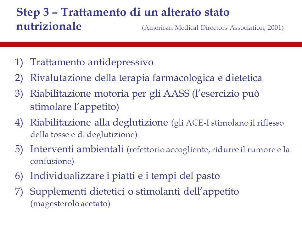 Step 3 – Trattamento di un alterato stato nutrizionale