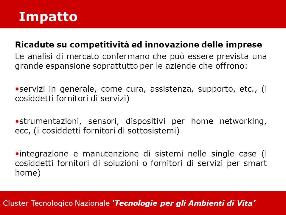 Impatto Ricadute su competitività ed innovazione delle imprese