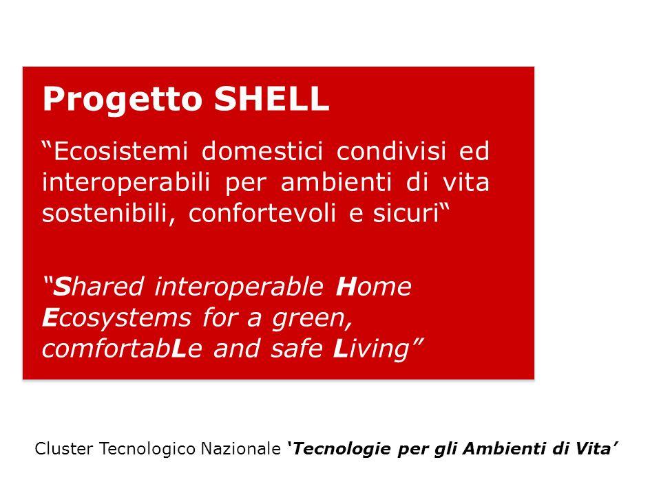Progetto SHELL Ecosistemi domestici condivisi ed interoperabili per ambienti di vita sostenibili, confortevoli e sicuri