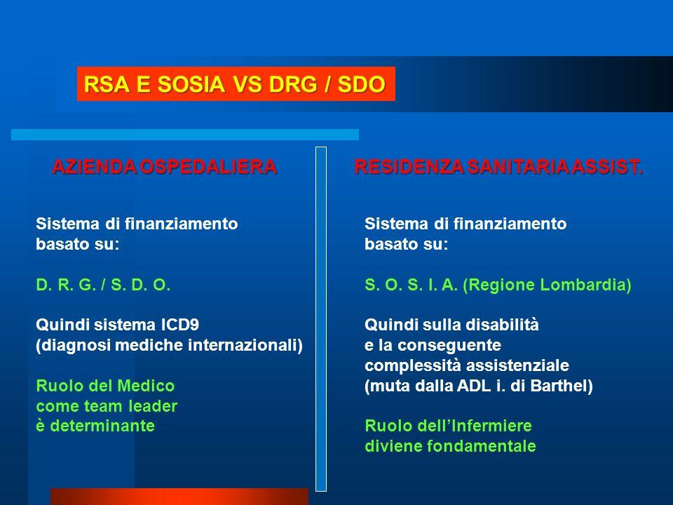 RSA E SOSIA VS DRG / SDO AZIENDA OSPEDALIERA
